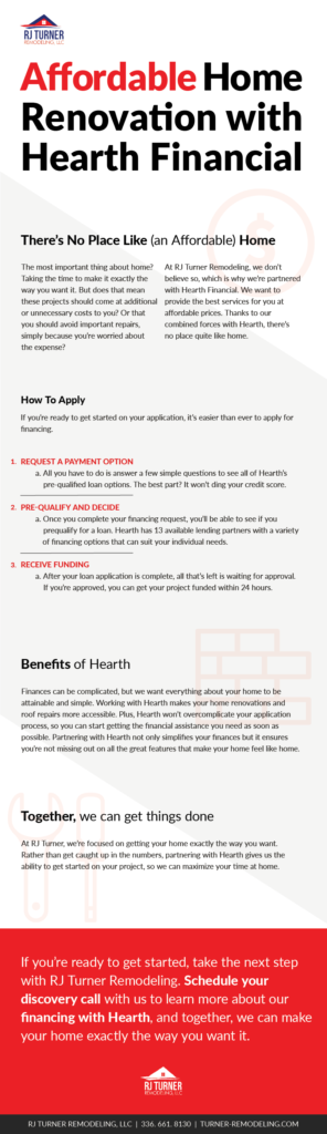 Affordable Home Renovation with Hearth Financial
